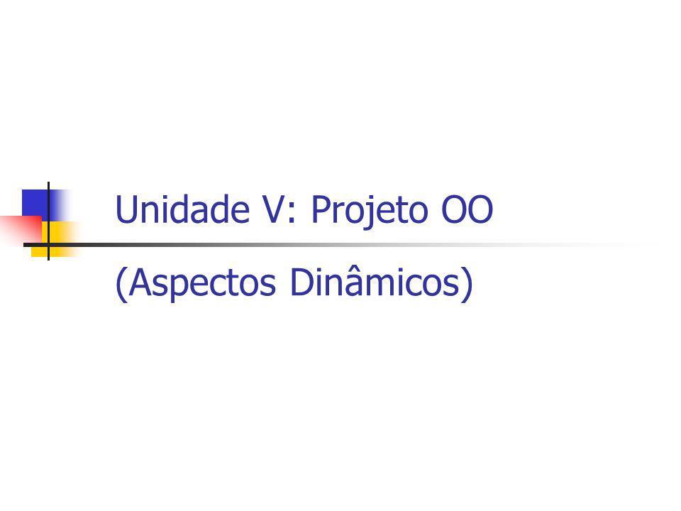 Unidade V: Projeto OO (Aspectos Dinâmicos)