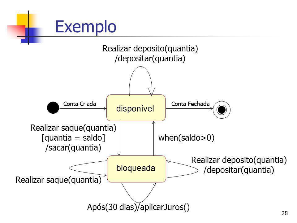 28 Exemplo bloqueada disponível Realizar deposito(quantia) /depositar(quantia) Conta CriadaConta Fechada when(saldo>0) Realizar saque(quantia) [quanti