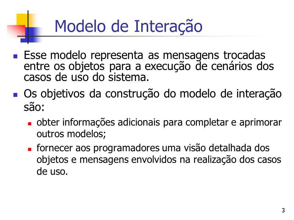 3 Modelo de Interação Esse modelo representa as mensagens trocadas entre os objetos para a execução de cenários dos casos de uso do sistema. Os objeti