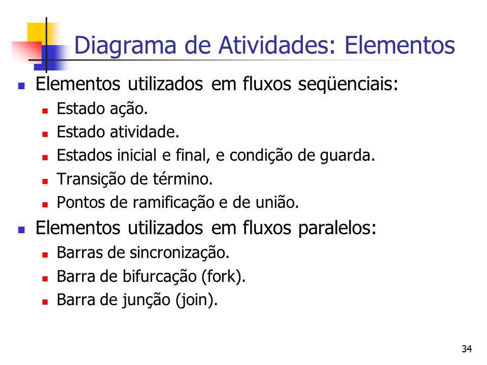 34 Diagrama de Atividades: Elementos Elementos utilizados em fluxos seqüenciais: Estado ação. Estado atividade. Estados inicial e final, e condição de