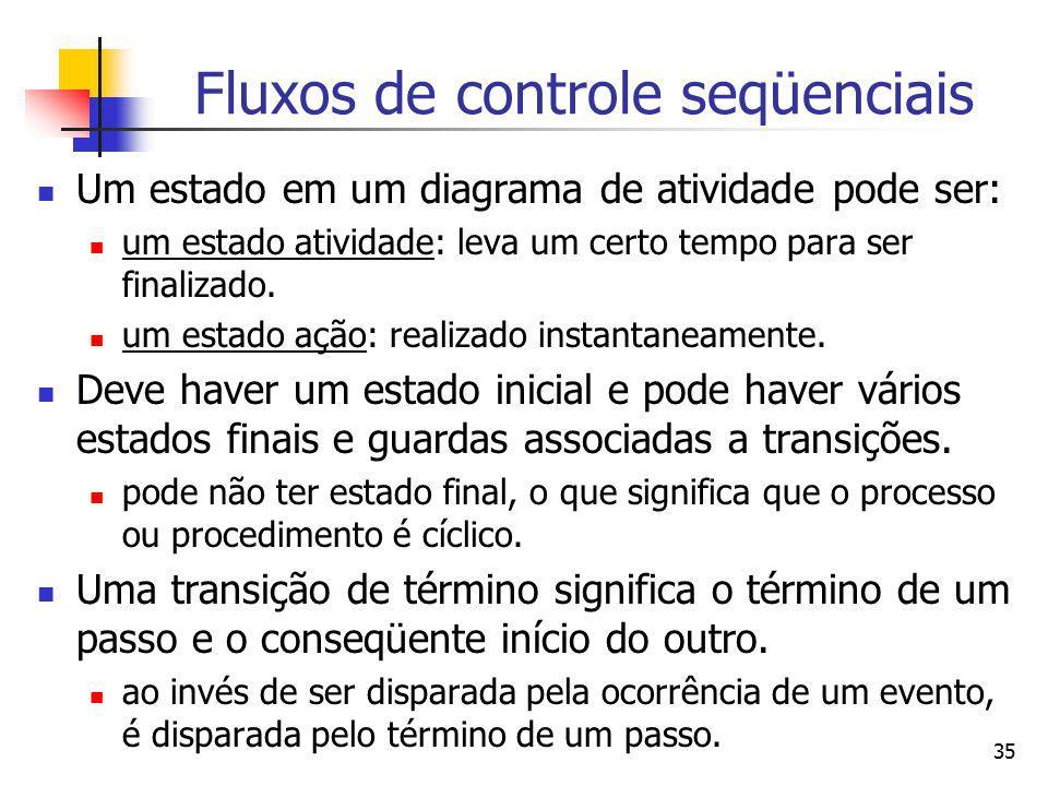 35 Fluxos de controle seqüenciais Um estado em um diagrama de atividade pode ser: um estado atividade: leva um certo tempo para ser finalizado. um est