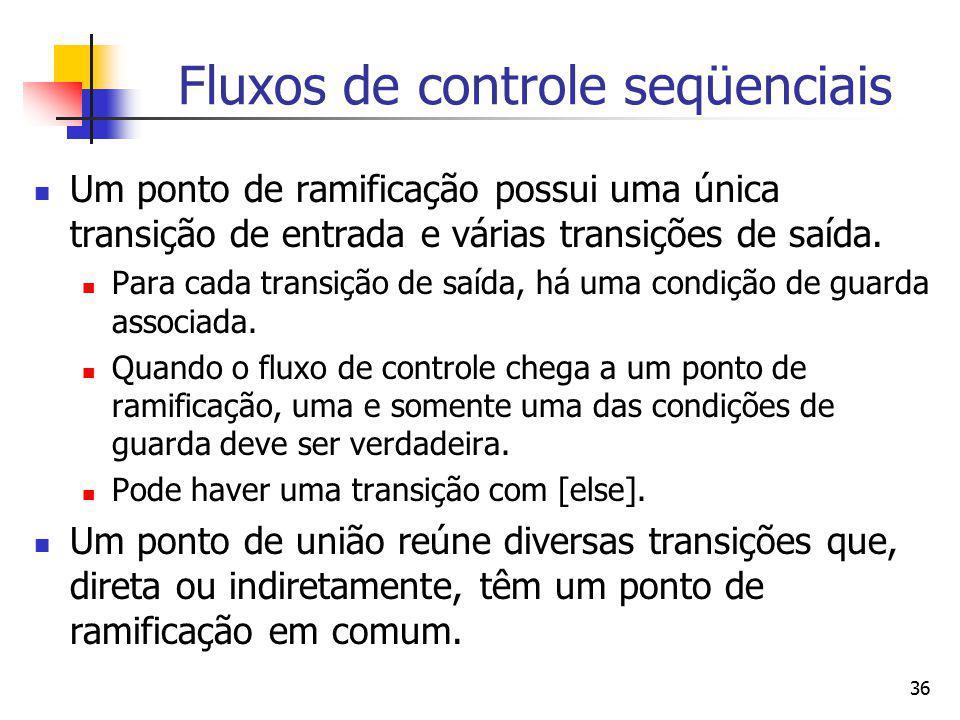 36 Fluxos de controle seqüenciais Um ponto de ramificação possui uma única transição de entrada e várias transições de saída. Para cada transição de s