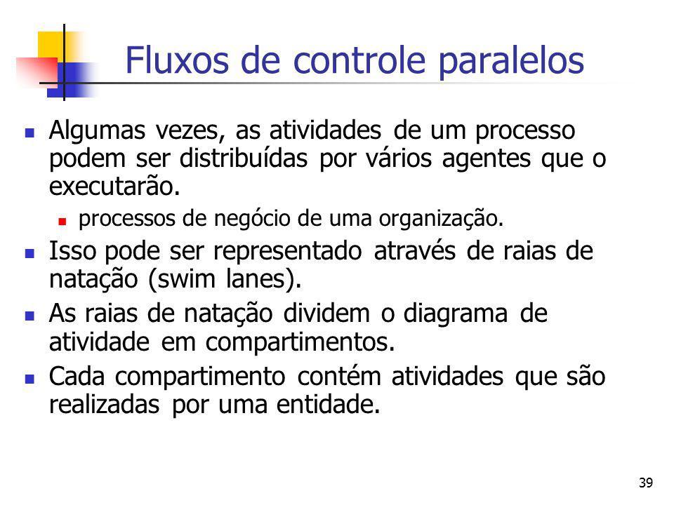 39 Fluxos de controle paralelos Algumas vezes, as atividades de um processo podem ser distribuídas por vários agentes que o executarão. processos de n