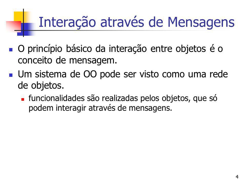 4 Interação através de Mensagens O princípio básico da interação entre objetos é o conceito de mensagem. Um sistema de OO pode ser visto como uma rede