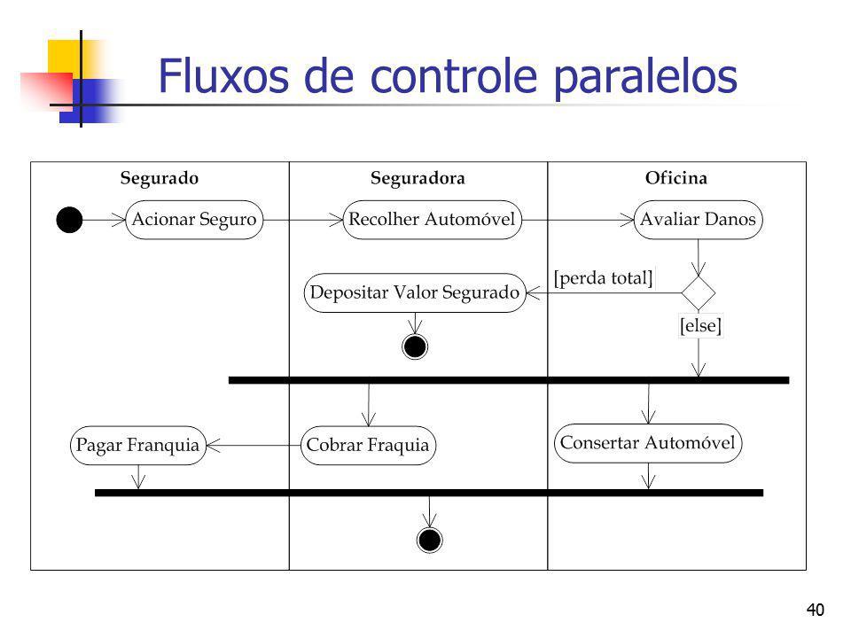 40 Fluxos de controle paralelos