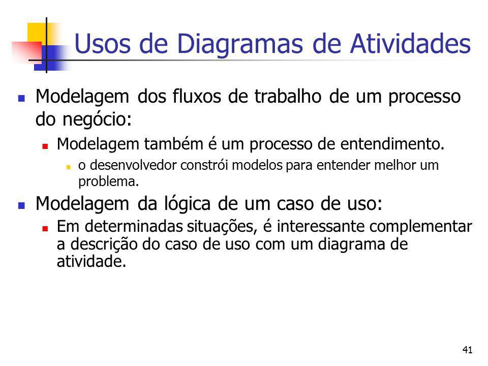 41 Usos de Diagramas de Atividades Modelagem dos fluxos de trabalho de um processo do negócio: Modelagem também é um processo de entendimento. o desen
