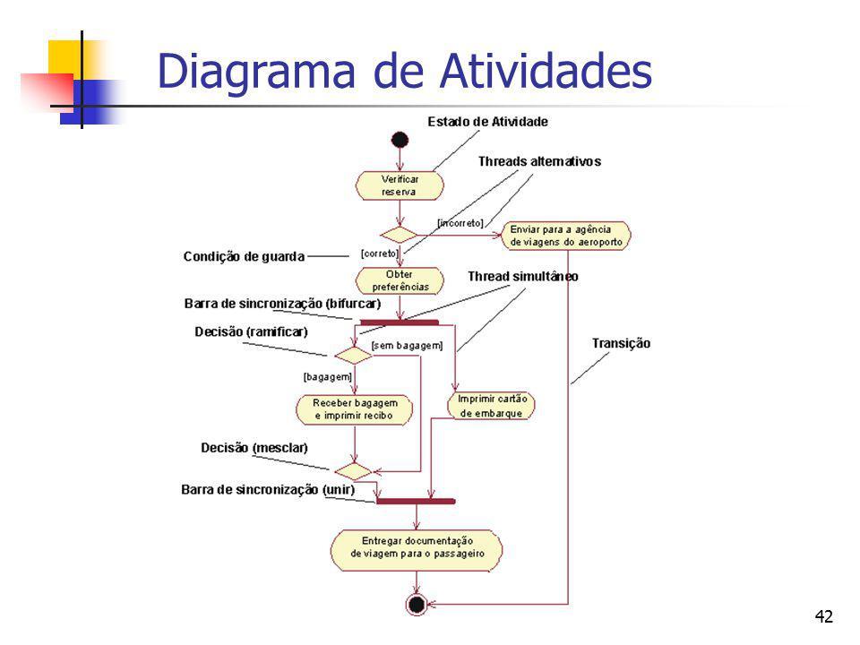 42 Diagrama de Atividades