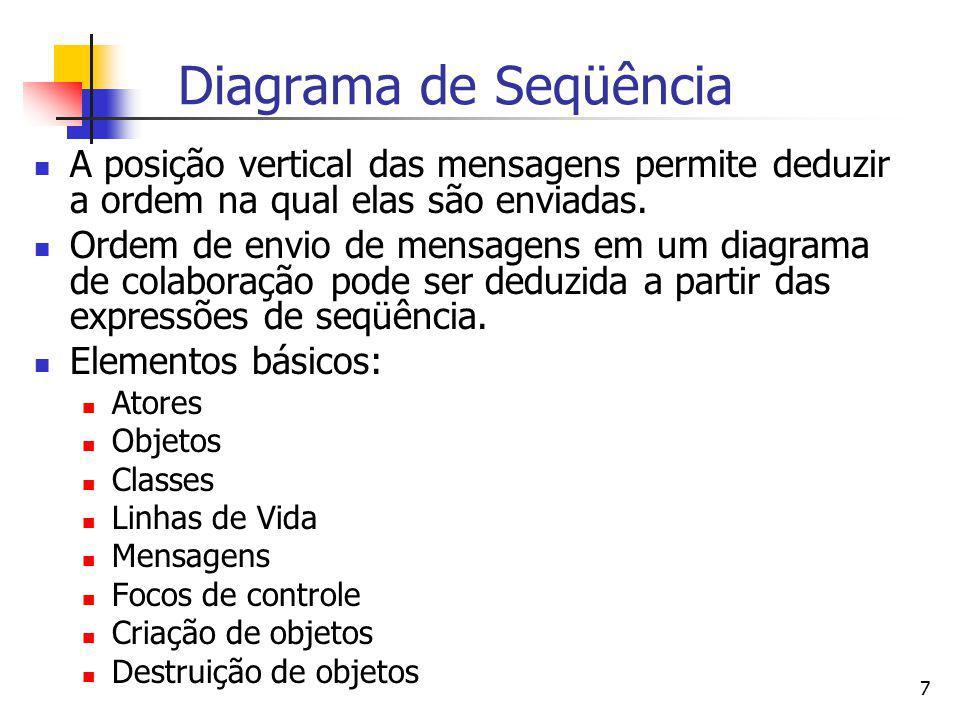 7 Diagrama de Seqüência A posição vertical das mensagens permite deduzir a ordem na qual elas são enviadas. Ordem de envio de mensagens em um diagrama