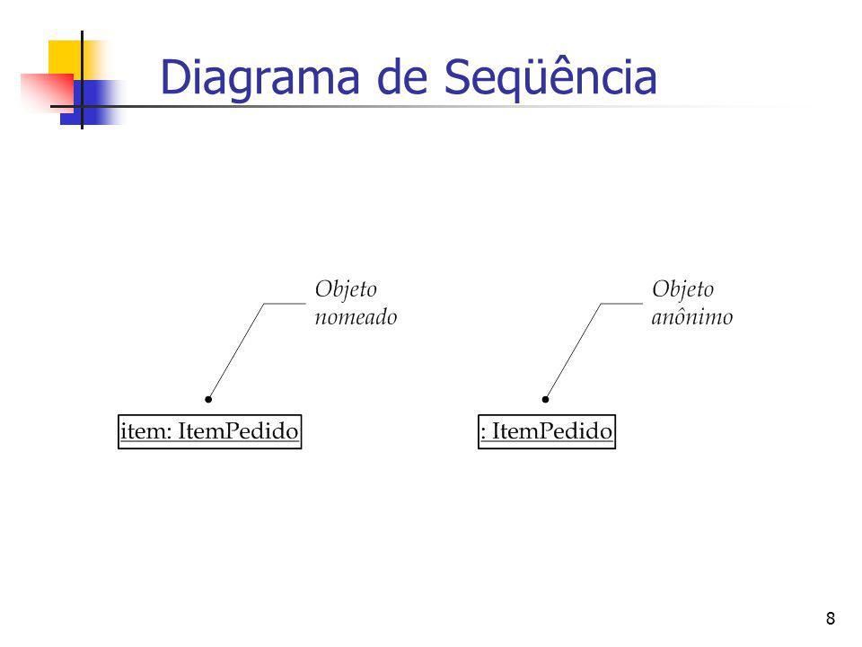 8 Diagrama de Seqüência