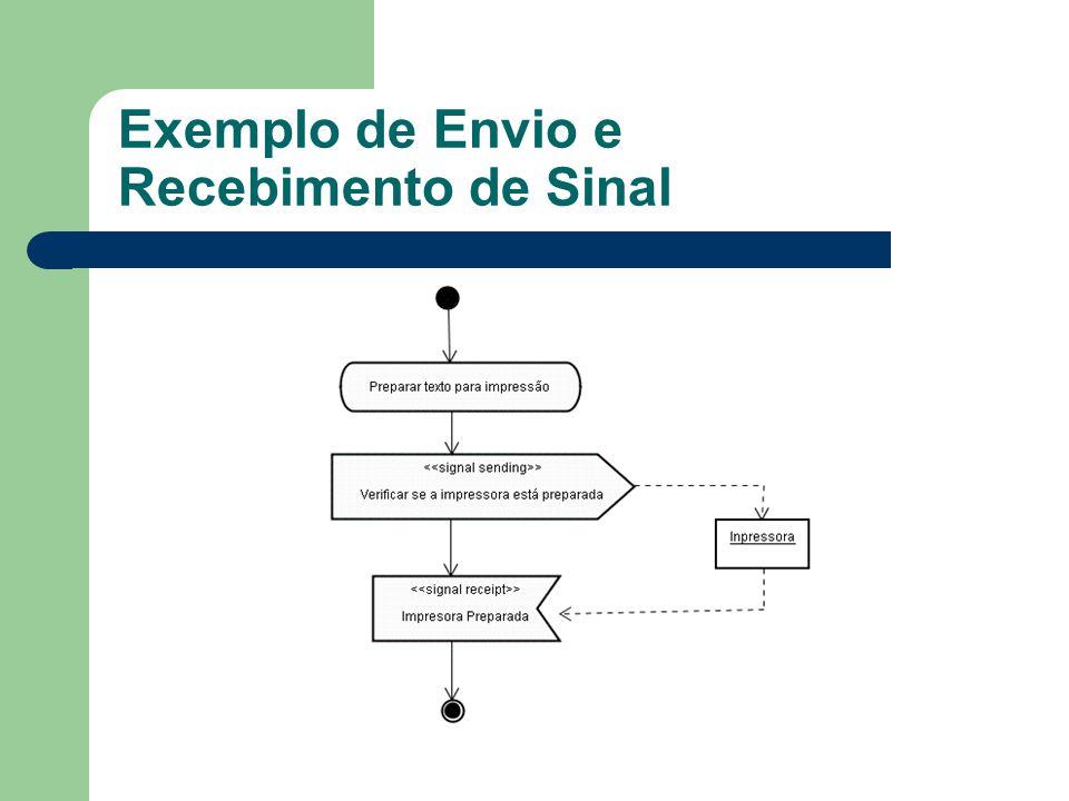 Exemplo de Envio e Recebimento de Sinal