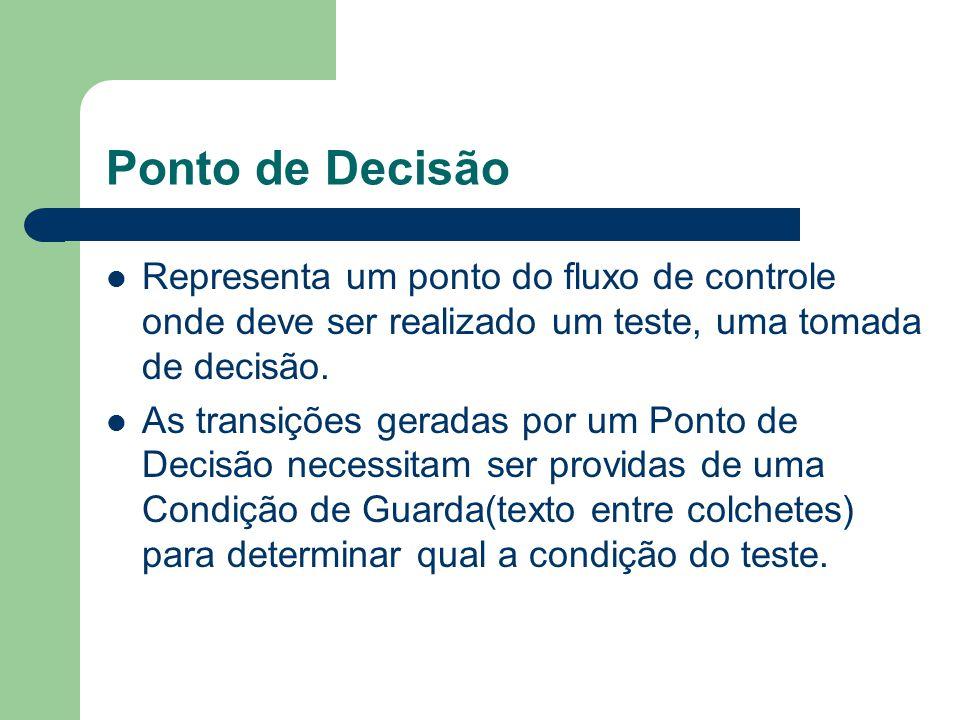 Ponto de Decisão Representa um ponto do fluxo de controle onde deve ser realizado um teste, uma tomada de decisão. As transições geradas por um Ponto