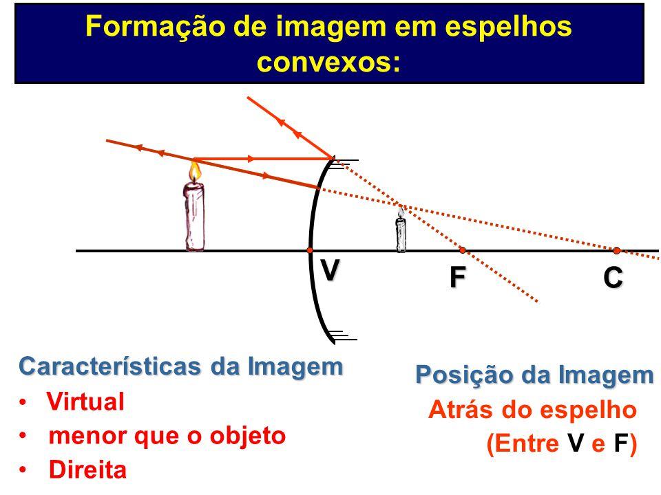 Posição da Imagem Atrás do espelho Características da Imagem V C F Virtual Maior que o objeto Direita Objeto colocado entre o foco e o vértice: