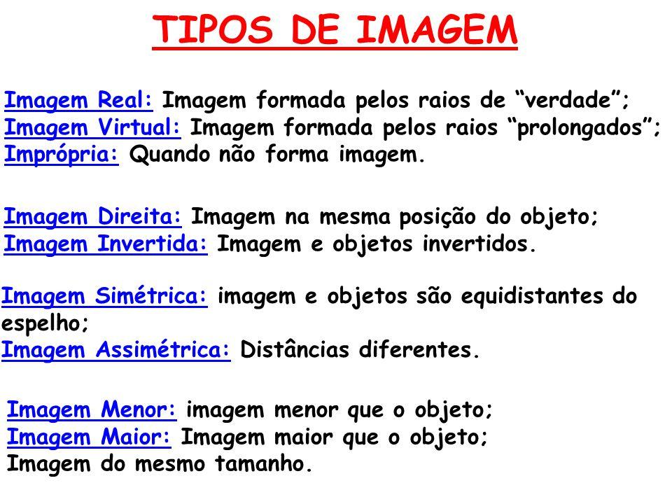 TIPOS DE IMAGEM Imagem Real: Imagem formada pelos raios de verdade ; Imagem Virtual: Imagem formada pelos raios prolongados ; Imprópria: Quando não forma imagem.