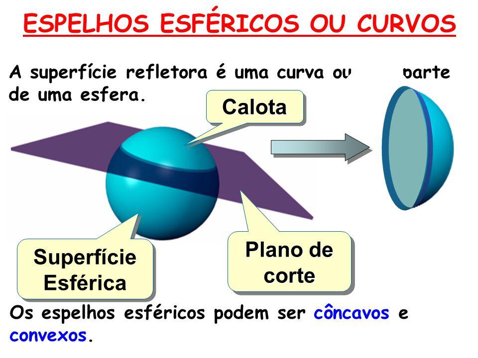 ESPELHOS ESFÉRICOS OU CURVOS A superfície refletora é uma curva ou uma parte de uma esfera.