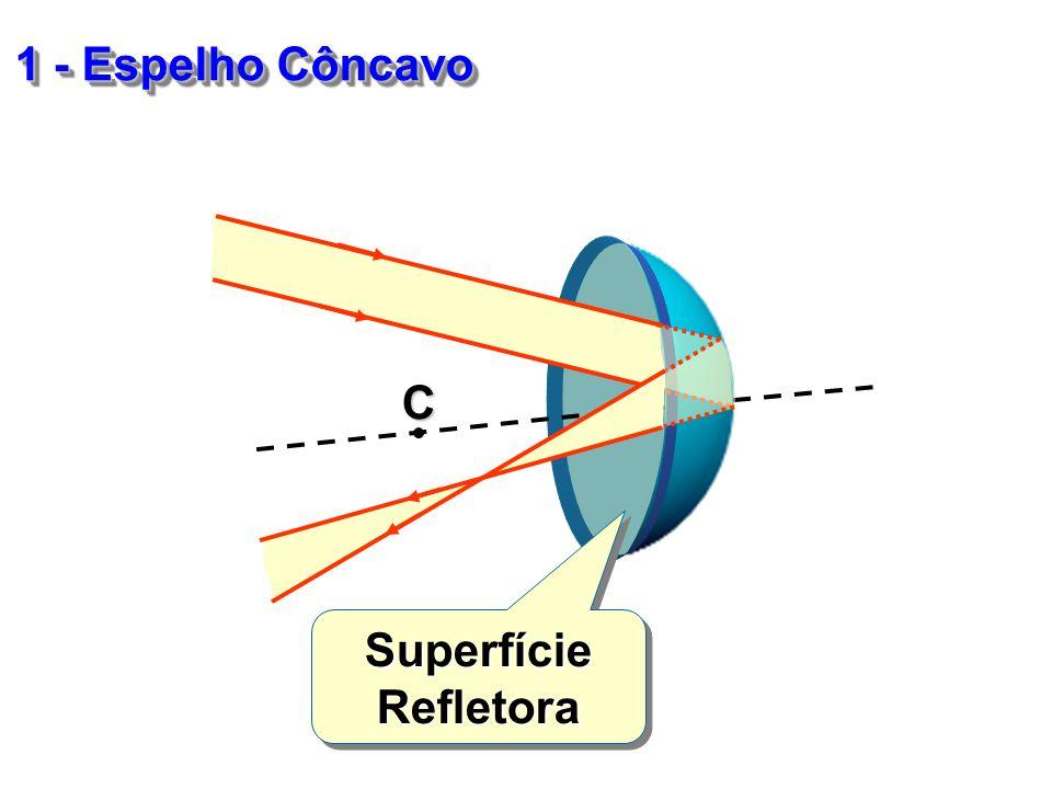 ESPELHOS ESFÉRICOS OU CURVOS A superfície refletora é uma curva ou uma parte de uma esfera. Os espelhos esféricos podem ser côncavos e convexos. Calot