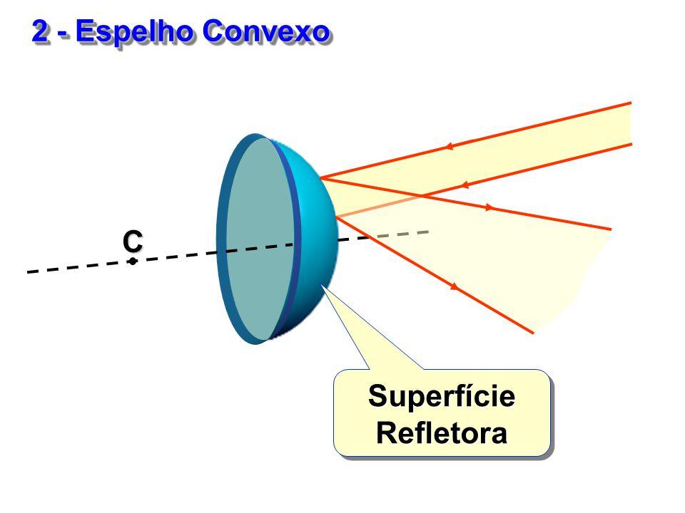 C Superfície Refletora 1 - Espelho Côncavo 1 - Espelho Côncavo