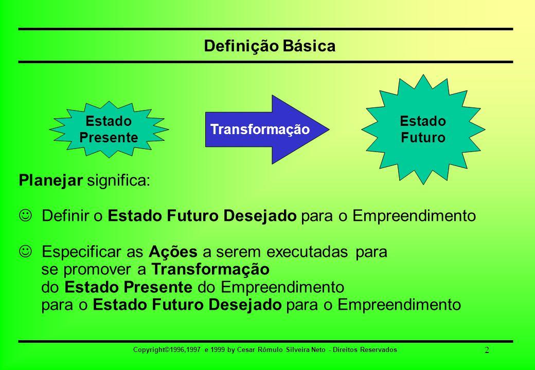 Copyright©1996,1997 e 1999 by Cesar Rômulo Silveira Neto - Direitos Reservados 3 Os Pressupostos na Definição Básica Sujeito e Objeto do Planejamento Modelo de Representação dos Estados do Objeto Conhecimento da Estrutura e Funcionamento do Objeto Conhecimento do Estado Presente do Objeto Capacidade de Idear o Estado Futuro do Objeto Capacidade de Especificar as Ações de Transformação Capacidade de Realizar as Ações de Transformação Estado Presente Estado Futuro Transformação
