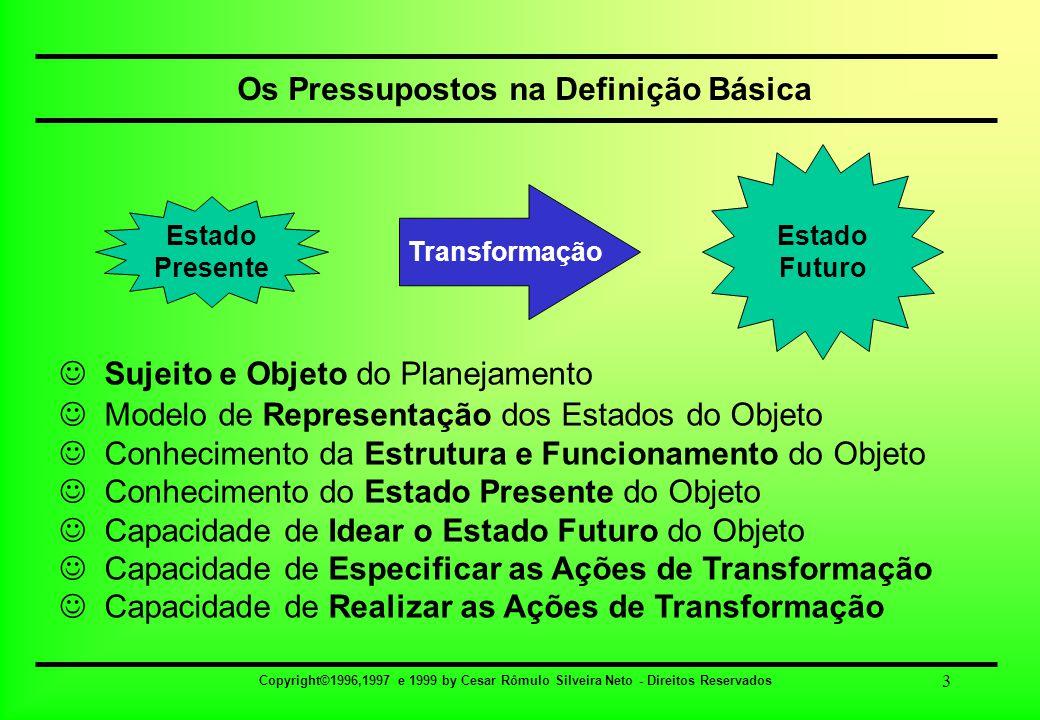 Copyright©1996,1997 e 1999 by Cesar Rômulo Silveira Neto - Direitos Reservados 4 O Sujeito e o Objeto do Planejamento Planejamento  Planejamento, Controle e Avaliação de Desempenho do Empreendimento Sujeito = Os Dirigentes e Gerentes do Empreendimento organizados no Sistema de Gestão Integrada Gestão do Empreendimento = Planejamento, Controle e Avaliação de Desempenho do Empreendimento Objeto = O Desempenho do Empreendimento Estado Presente Estado Futuro Transformação