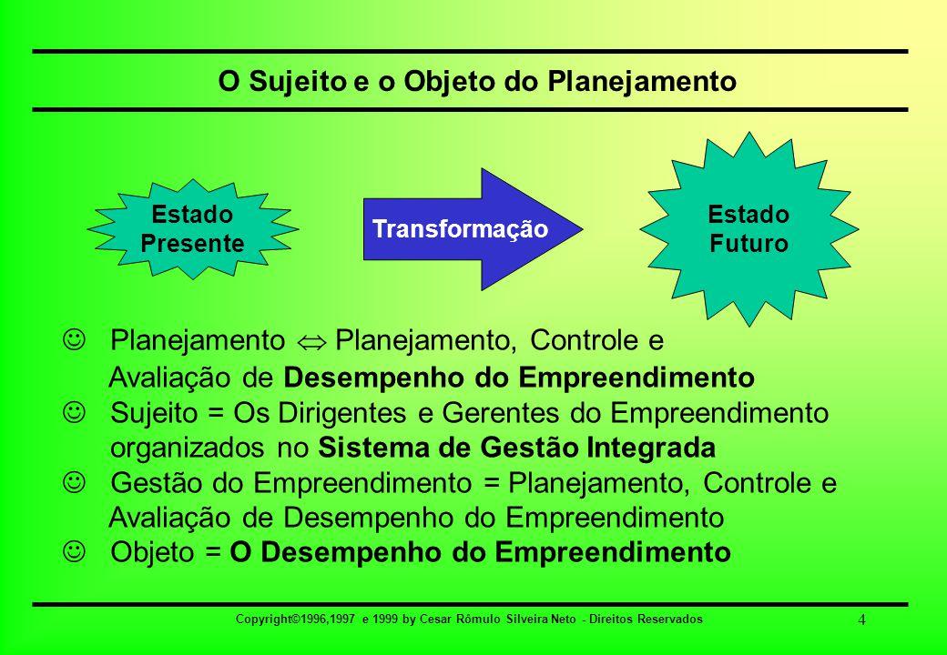 Copyright©1996,1997 e 1999 by Cesar Rômulo Silveira Neto - Direitos Reservados 5 Modelo de Representação dos Estados do Objeto O Modelo de Representação dos Estados do Objeto é consubstanciado no MADE(X) - Modelo de Avaliação de Desempenho do Empreendimento (Objeto) Módulo do Desempenho Realizado - R Módulo do Desempenho Simulado - S Estado Presente Estado Futuro Transformação