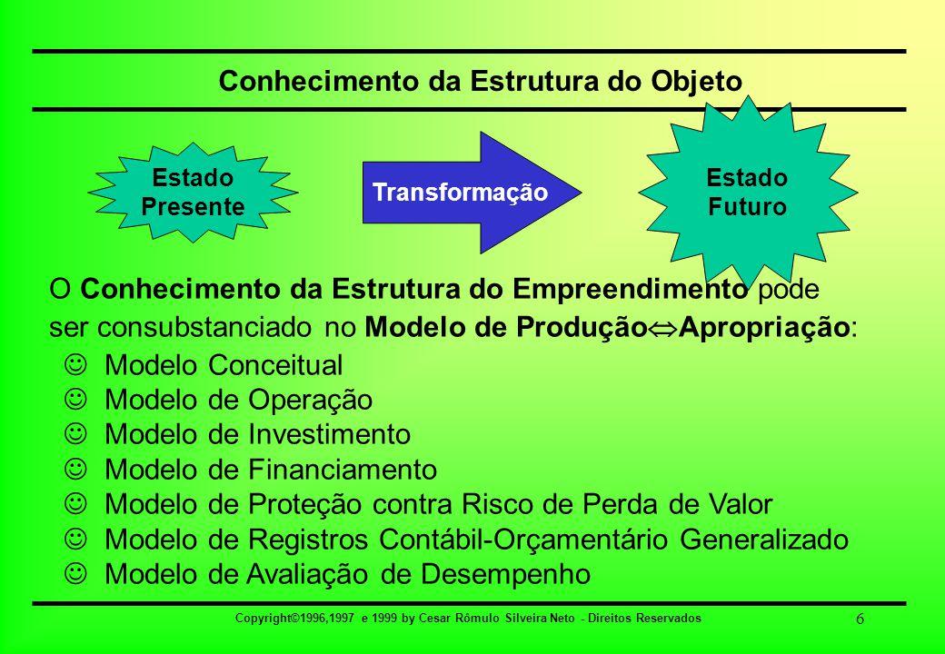 Copyright©1996,1997 e 1999 by Cesar Rômulo Silveira Neto - Direitos Reservados 7 Conhecimento da Estado Presente do Objeto O Conhecimento do Estado Presente do Objeto é consubstanciado no(a)s: Demonstrações Financeiras Demonstrações da Execução Orçamentária Boletim de Avaliação de Desempenho do Empreendimento - Realizado - BADE-R Estado Presente Estado Futuro Transformação