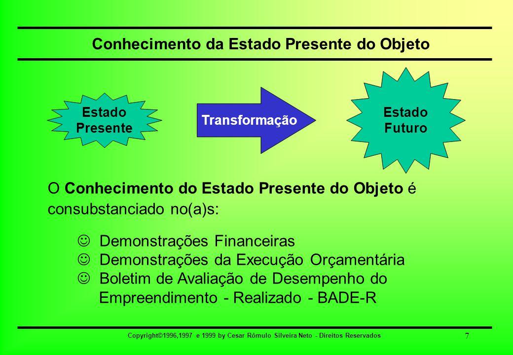 Copyright©1996,1997 e 1999 by Cesar Rômulo Silveira Neto - Direitos Reservados 8 Capacidade de Idear o Estado Futuro do Objeto Capacidade de Idear o Estado Futuro do Objeto = Idear, Conceituar, Especificar, Propor, Negociar e Fixar: Diretrizes, Objetivos e Metas de Desempenho do Empreendimento - DOMDE Boletim de Avaliação de Desempenho do Empreendimento - Simulado - BADE - S Estado Presente Estado Futuro Transformação