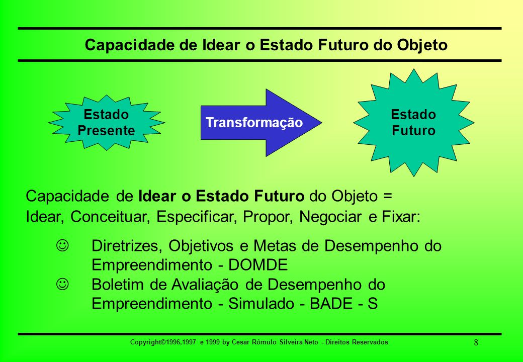 Copyright©1996,1997 e 1999 by Cesar Rômulo Silveira Neto - Direitos Reservados 9 Capacidade de Especificar as Ações de Transformação Capacidade de Especificar as Ações de Transformação = Especificar, Propor, Negociar e Aprovar: O Plano de Operação do Empreendimento O Plano de Investimento do Empreendimento O Plano de Financiamento do Empreendimento O Orçamento-Programa do Empreendimento Estado Presente Estado Futuro Transformação