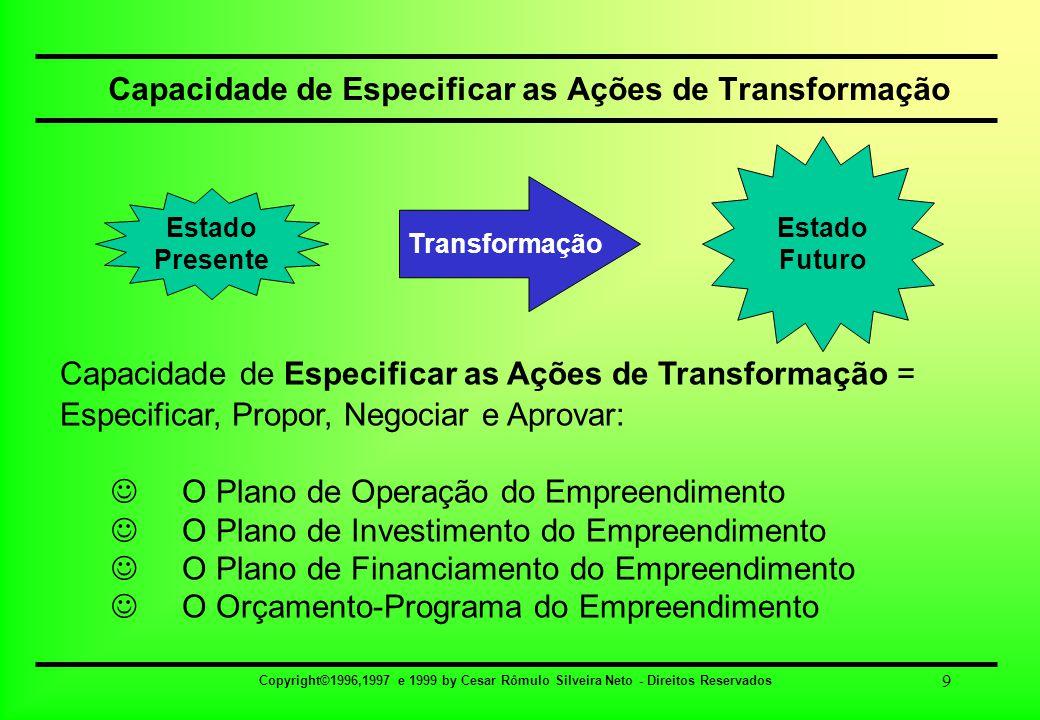 Copyright©1996,1997 e 1999 by Cesar Rômulo Silveira Neto - Direitos Reservados 9 Capacidade de Especificar as Ações de Transformação Capacidade de Esp