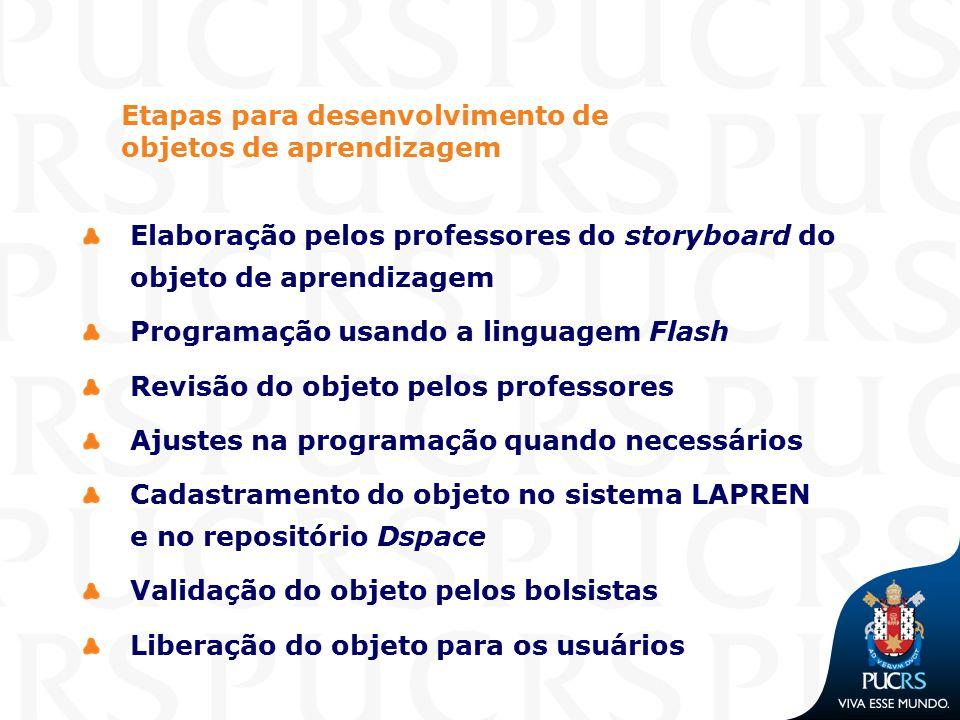 Etapas para desenvolvimento de objetos de aprendizagem Elaboração pelos professores do storyboard do objeto de aprendizagem Programação usando a lingu