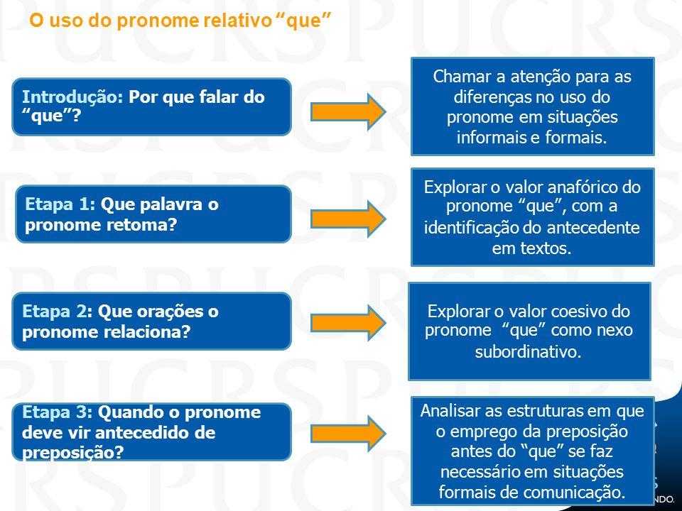 """O uso do pronome relativo """"que"""" Introdução: Por que falar do """"que""""? Etapa 1: Que palavra o pronome retoma? Etapa 2: Que orações o pronome relaciona? E"""