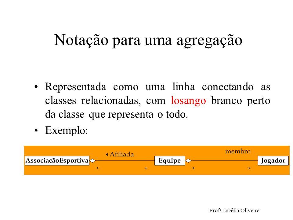 Profª Lucélia Oliveira Notação para uma agregação Representada como uma linha conectando as classes relacionadas, com losango branco perto da classe q
