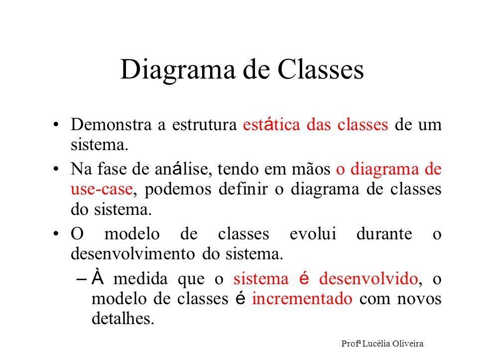 Profª Lucélia Oliveira Diagrama de Classes Demonstra a estrutura est á tica das classes de um sistema. Na fase de an á lise, tendo em mãos o diagrama