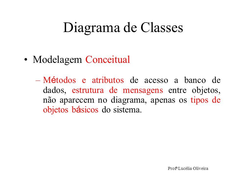 Profª Lucélia Oliveira Modelagem Conceitual –M é todos e atributos de acesso a banco de dados, estrutura de mensagens entre objetos, não aparecem no d