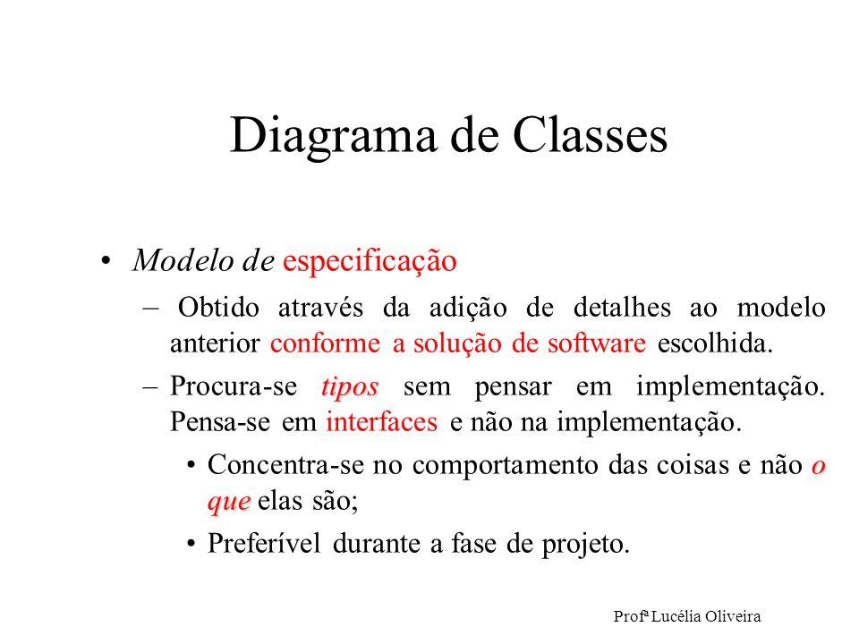 Profª Lucélia Oliveira Modelo de especificação – Obtido através da adição de detalhes ao modelo anterior conforme a solução de software escolhida. tip