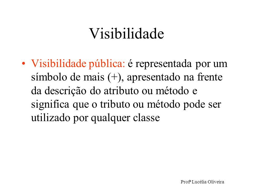 Profª Lucélia Oliveira Visibilidade Visibilidade pública: é representada por um símbolo de mais (+), apresentado na frente da descrição do atributo ou