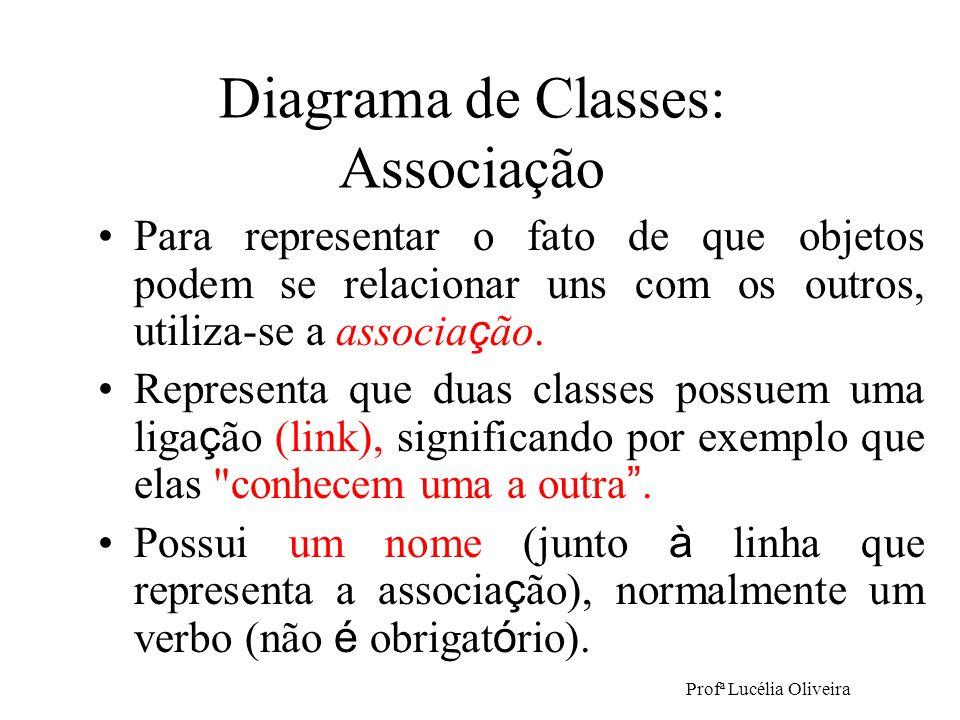 Profª Lucélia Oliveira Diagrama de Classes: Associação Para representar o fato de que objetos podem se relacionar uns com os outros, utiliza-se a asso
