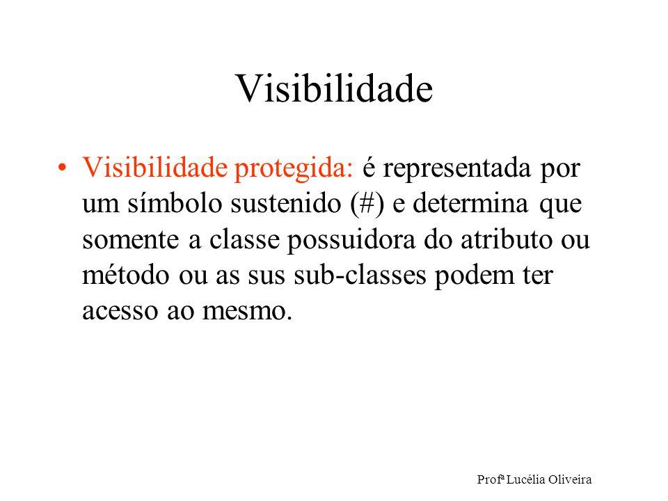Profª Lucélia Oliveira Visibilidade Visibilidade protegida: é representada por um símbolo sustenido (#) e determina que somente a classe possuidora do