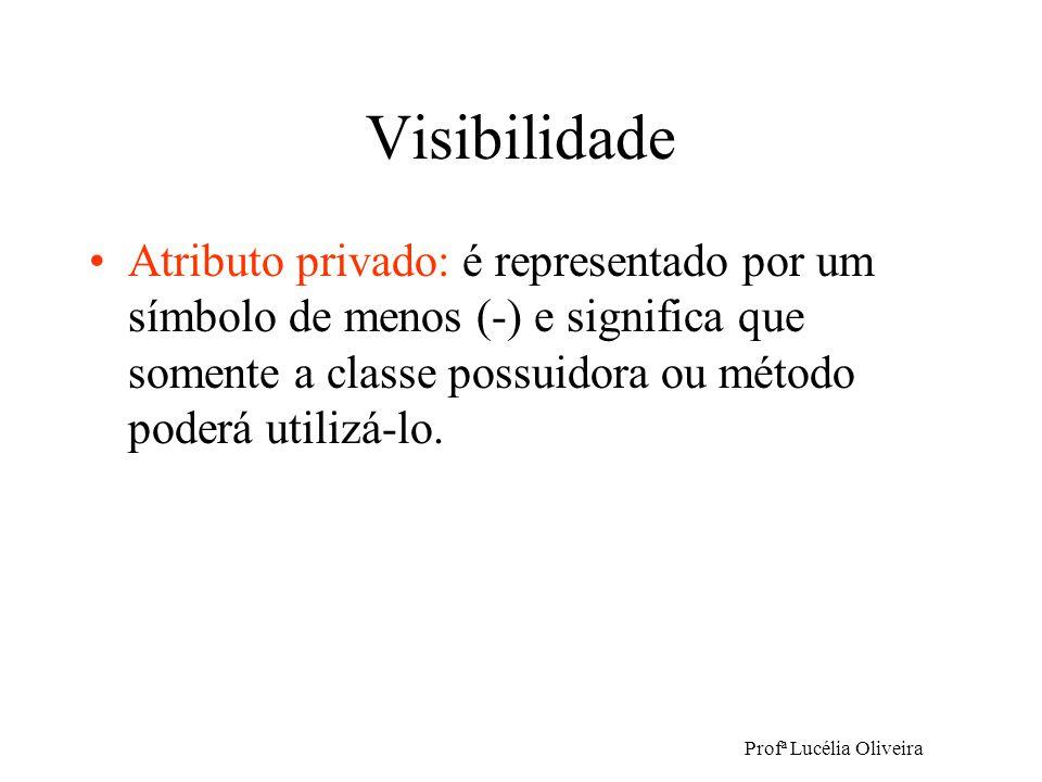 Profª Lucélia Oliveira Visibilidade Atributo privado: é representado por um símbolo de menos (-) e significa que somente a classe possuidora ou método