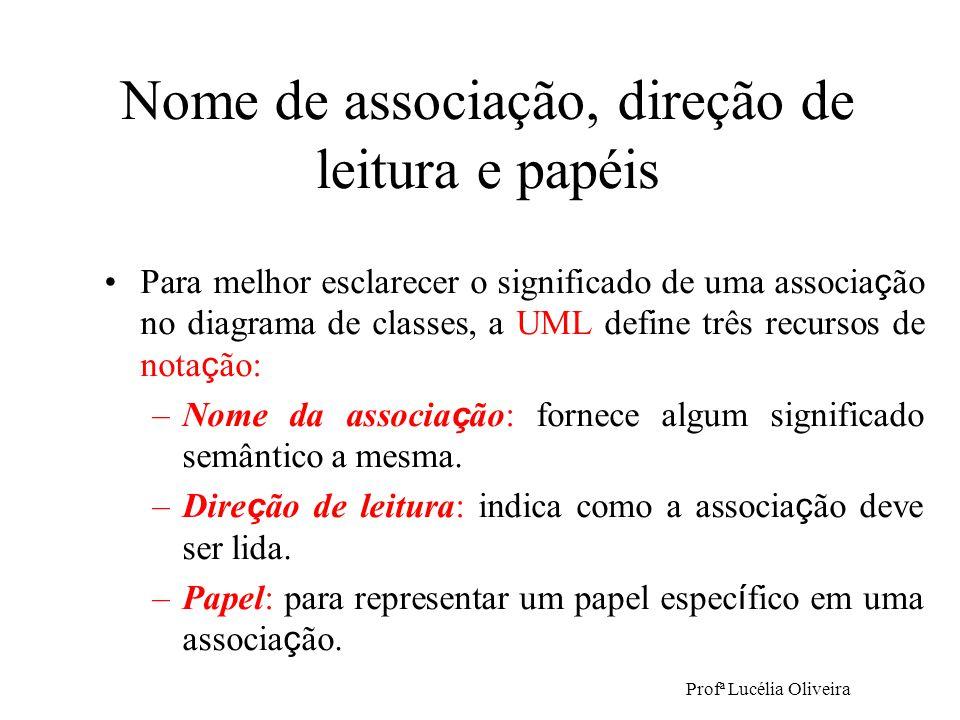 Profª Lucélia Oliveira Nome de associação, direção de leitura e papéis Para melhor esclarecer o significado de uma associa ç ão no diagrama de classes