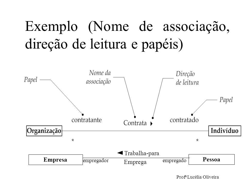 Profª Lucélia Oliveira Exemplo (Nome de associação, direção de leitura e papéis) Empresa Pessoa Trabalha-para Emprega empregadorempregado