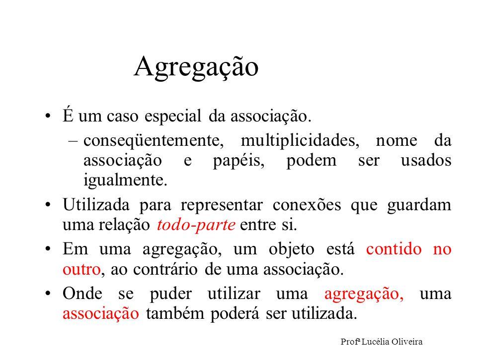 Profª Lucélia Oliveira Agregação É um caso especial da associação. –conseqüentemente, multiplicidades, nome da associação e papéis, podem ser usados i