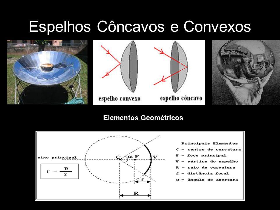 Espelhos Côncavos e Convexos Elementos Geométricos