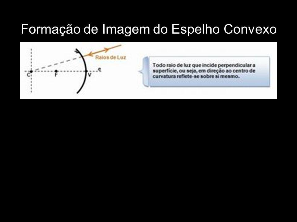 Formação de Imagem do Espelho Convexo