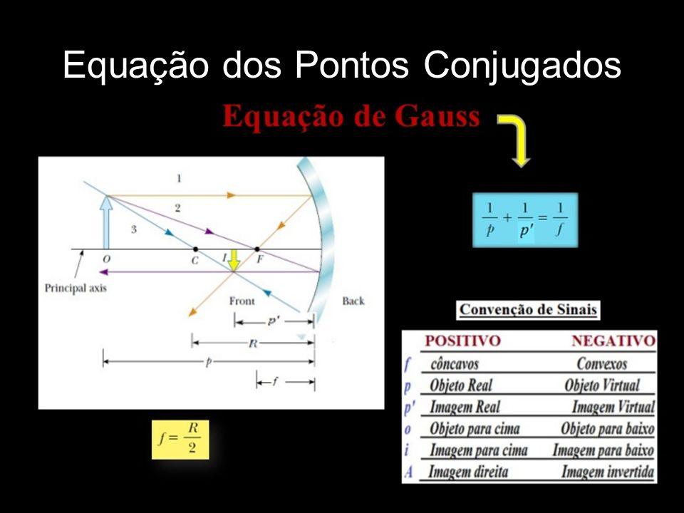 Equação dos Pontos Conjugados