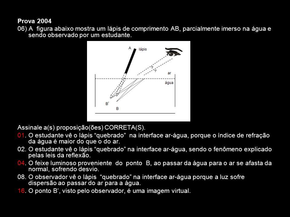 Prova 2004 06) A figura abaixo mostra um lápis de comprimento AB, parcialmente imerso na água e sendo observado por um estudante. Assinale a(s) propos