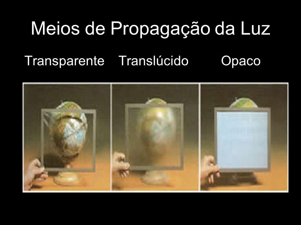 Meios de Propagação da Luz Transparente Translúcido Opaco