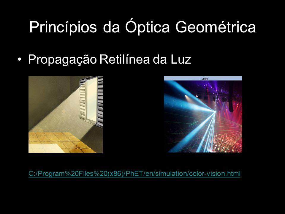Princípios da Óptica Geométrica Propagação Retilínea da Luz C:/Program%20Files%20(x86)/PhET/en/simulation/color-vision.html