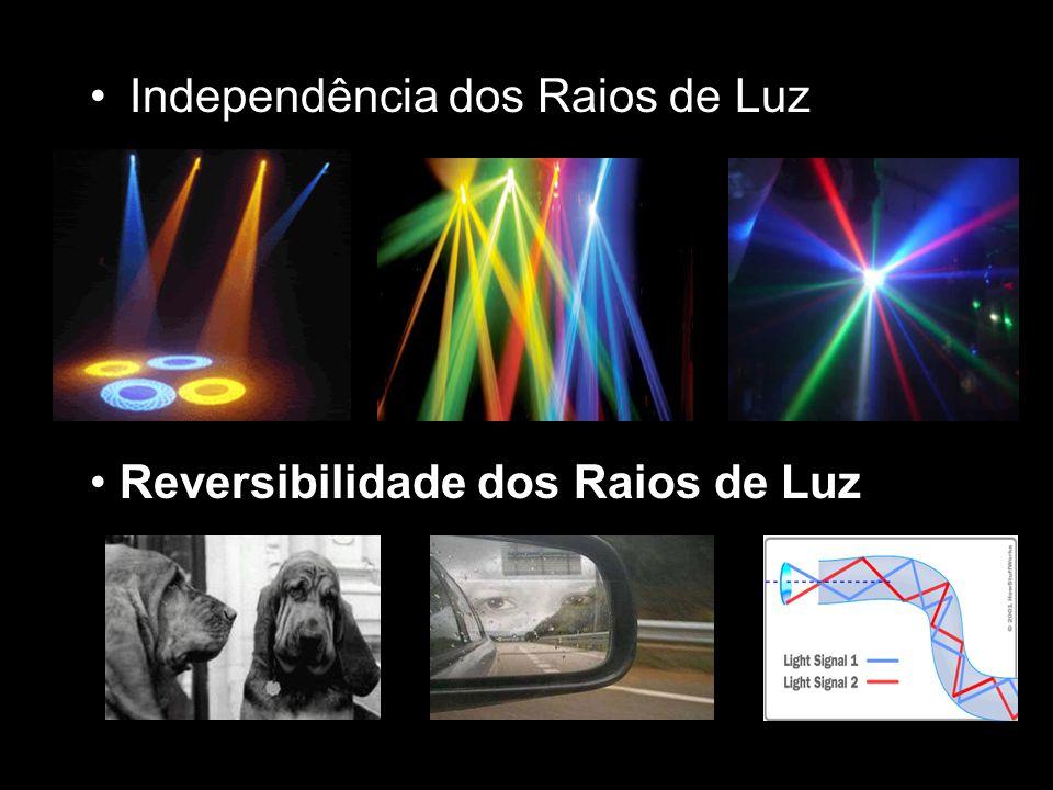 Independência dos Raios de Luz Reversibilidade dos Raios de Luz