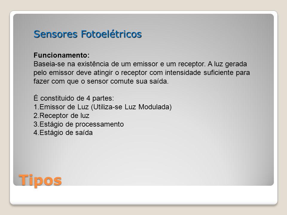 Tipos Sensores Fotoelétricos Funcionamento: Baseia-se na existência de um emissor e um receptor. A luz gerada pelo emissor deve atingir o receptor com