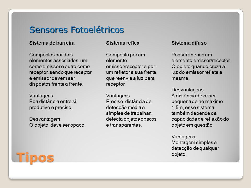 Tipos Sensores Fotoelétricos Sistema de barreira Compostos por dois elementos associados, um como emissor e outro como receptor, sendo que receptor e