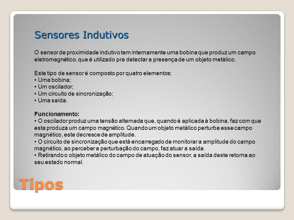 Tipos Sensores Indutivos O sensor de proximidade indutivo tem internamente uma bobina que produz um campo eletromagnético, que é utilizado pra detecta